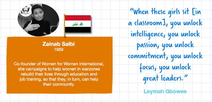 Engender | Engender blog | Guest Post: Pioneering Women's Education